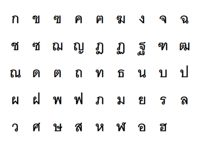 Consonants of Thai Language