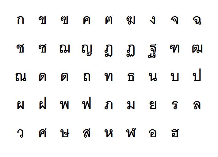 Consonants of Thai Language